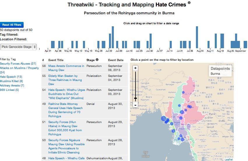 New visualization of escalating anti-Rohingya persecution in